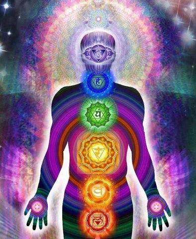 CHAKRAS aura e suas cores