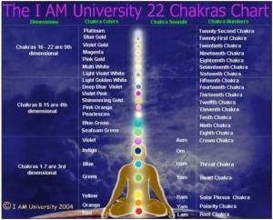 The-Chakra-System-full