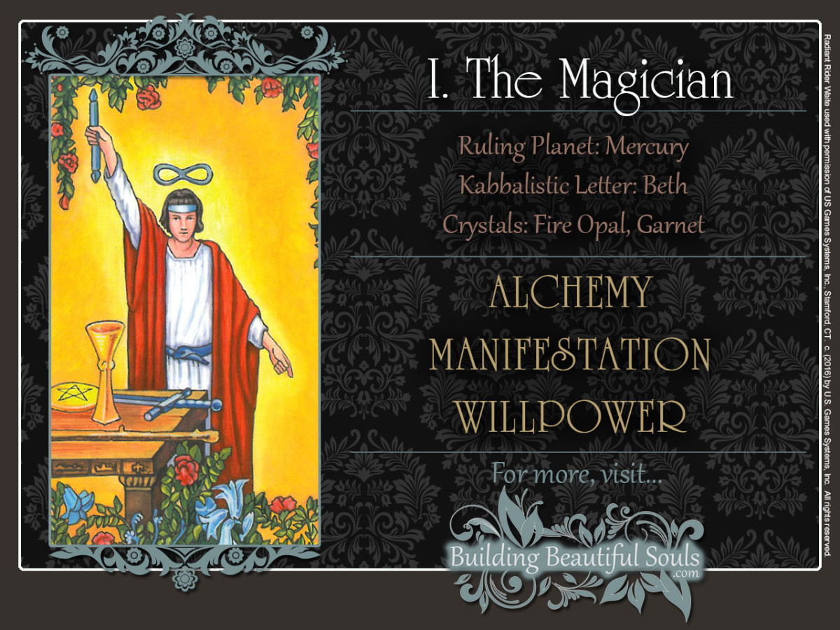 The-Magician-Tarot-Card-Meanings-Rider-Waite-Tarot-Deck-Beith Meaning – 2nd Letter of the Hebrew Alphabet